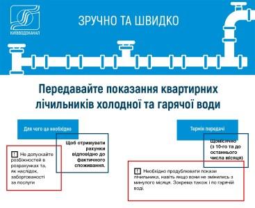 «Киевводоканал» запустил официальных ботов в Telegram и Viber, с помощью которых можно передавать показания счетчиков воды
