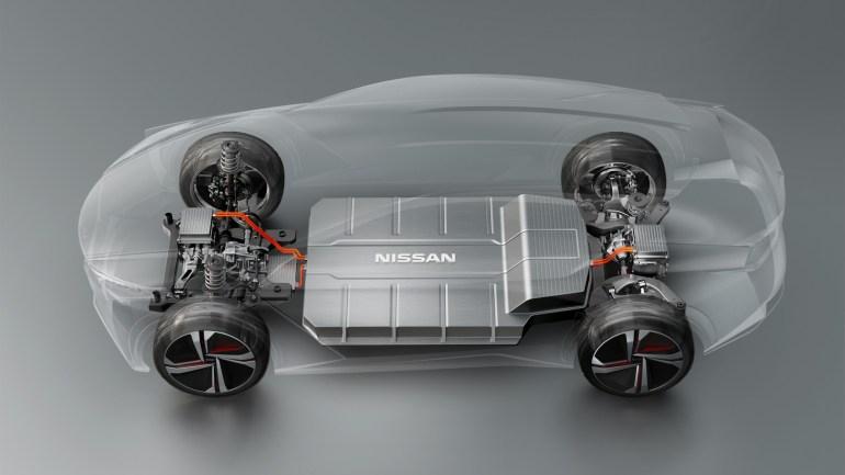Nissan IMx - концепт электрического кроссовера с запасом хода 600 км и полностью автономной системой вождения ProPILOT