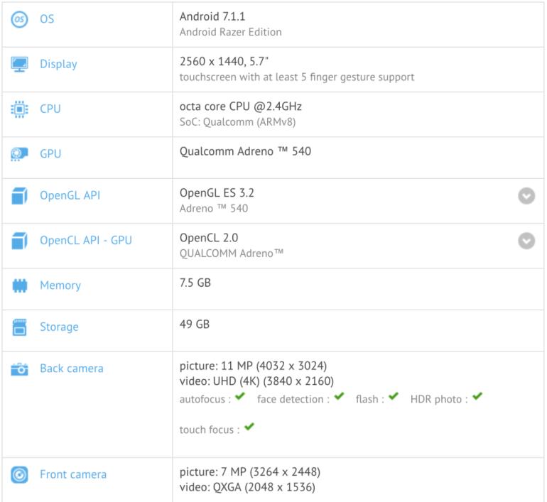 Игровой смартфон Razer будет оснащен 8 ГБ оперативной памяти