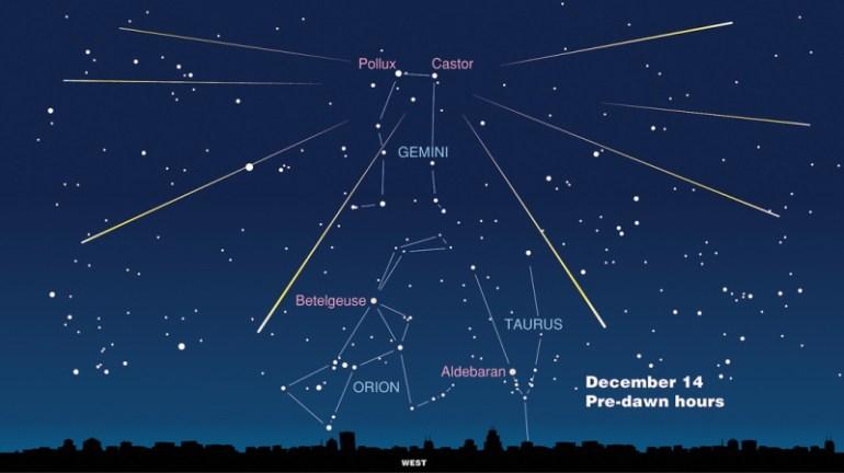 В ночь на 14 декабря будет наблюдаться максимум метеорного потока Геминиды