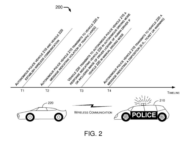 Ford запатентовал беспилотный полицейский автомобиль, который умеет самостоятельно находить, преследовать, принудительно останавливать и штрафовать нарушителей ПДД