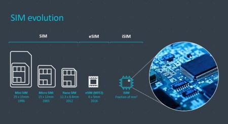 ARM придумала как интегрировать SIM-карту в мобильный процессор, первые образцы чипов с iSIM выйдут уже в 2018 году