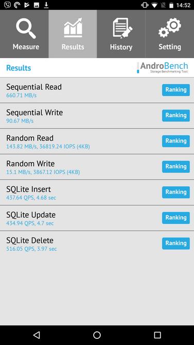 Обзор Razer Phone - ITC.ua