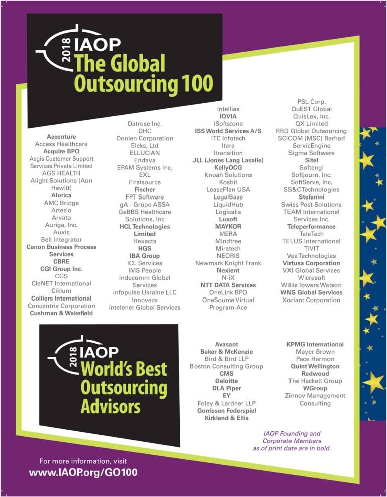 В Топ-100 лучших аутсорсеров мира попало 18 украинских компаний-аутсорсеров: 12 местных и 6 международных с подразделениями в Украине
