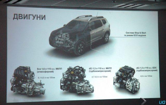 Новый Renault Duster: первый взгляд, ощущения за рулем, оснащение и цены - ITC.ua