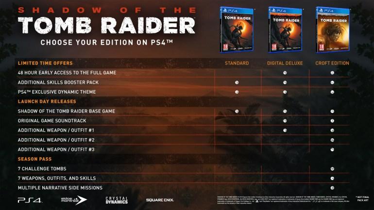 В сеть попали первые скриншоты и полноценный трейлер игры Shadow of the Tomb Raider (обновлено)