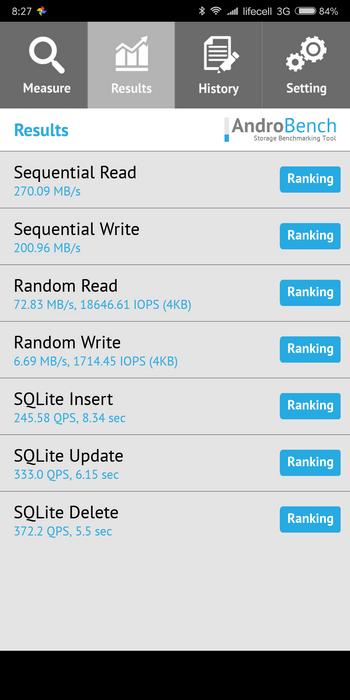 Обзор смартфона Xiaomi Mi6x