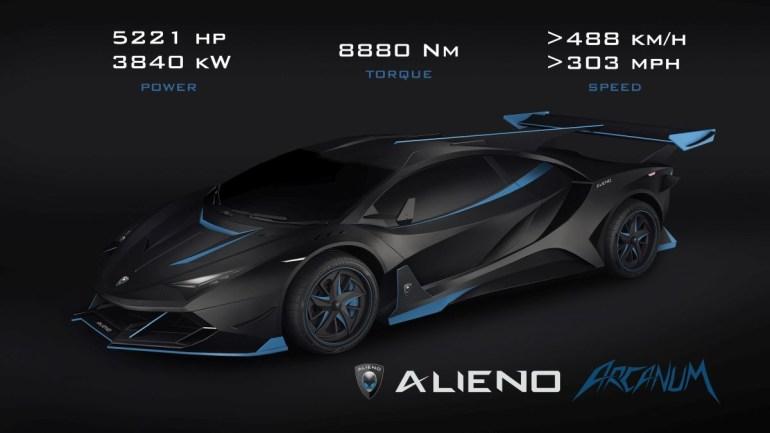 Alieno Arcanum - болгарский электрический гиперкар с 24 двигателями мощностью 5200 л.с., максималкой 500 км/ч, батареей на 180 кВтч и ценником 1,5 млн евро