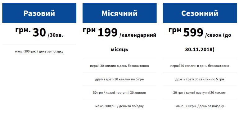 В Киеве опять запускают сервис проката велосипедов Nextbike, в этот раз без станций и терминалов по цене от 30 грн за 30 мин