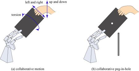 Японские ученые научили роботизированный манипулятор синхронизировать свои действия с движениями человека