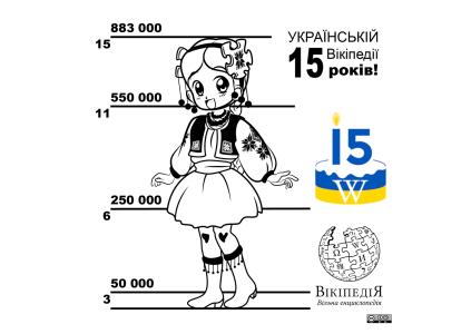 Интересные факты об украинской «Википедии», которой вчера исполнилось 15 лет