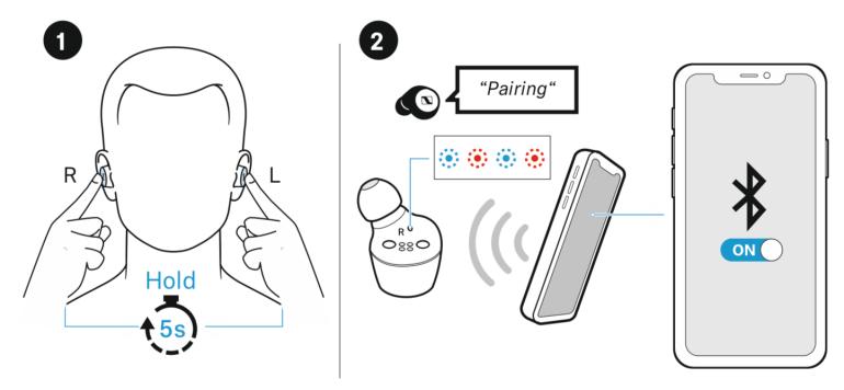 Обзор беспроводных наушников Sennheiser Momentum True Wireless