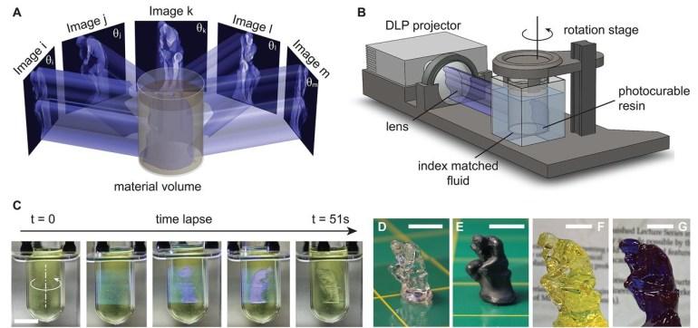 Американские инженеры создали 3D-принтер, который формирует объекты не послойно, а сразу во всем объеме