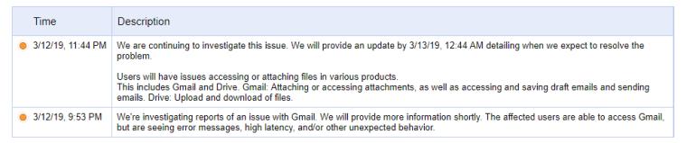 Обновлено: В работе Google Gmail и Drive произошел масштабный сбой, сервисы не работают уже несколько часов