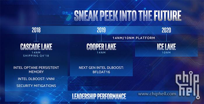 Intel обновит свои высокопроизводительные HEDT платформы новыми чипами, но всё ещё выпущенными по 14-нм техпроцессу