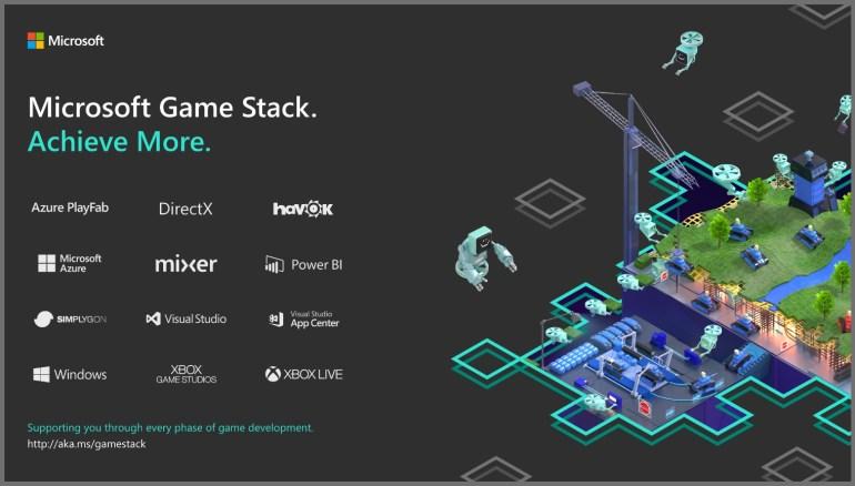 Microsoft делает доступным сервис Xbox Live для игр на Android и iOS