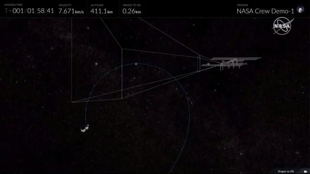 Есть захват! Космический корабль SpaceX Crew Dragon успешно пристыковался к МКС