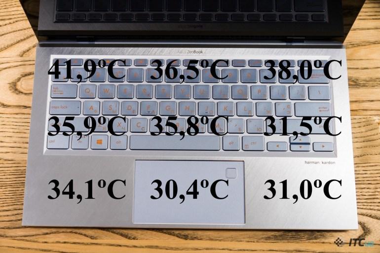 ZenBook S13 нагрев