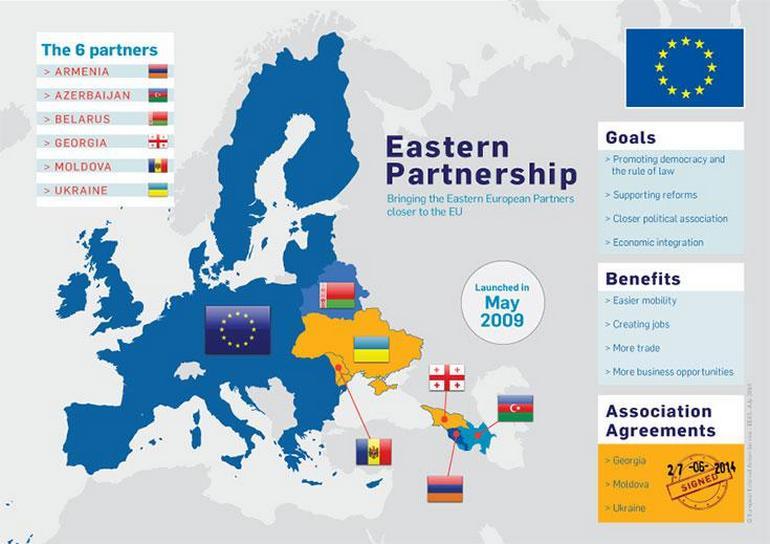 Единая роуминговая зона между Украиной, Беларусью, Молдовой, Грузией, Арменией и Азербайджаном может заработать уже в 2020 году
