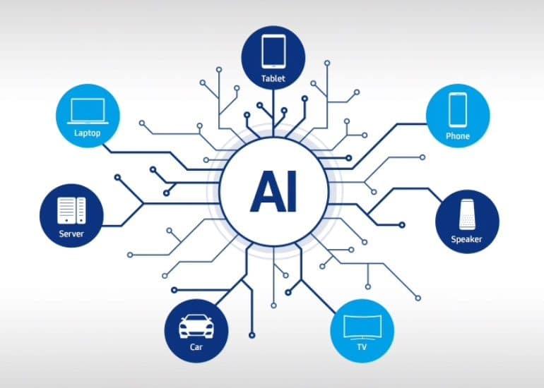 50 лет Samsung искусственный интеллект