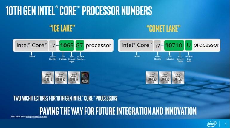 Intel анонсировала очередные мобильные процессоры 10-го поколения (Comet Lake), но уже на базе 14-нм техпроцесса