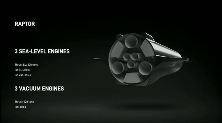 Starship: Илон Маск представил обновленную концепцию межпланетного корабля SpaceX и анонсировал орбитальный полет в течение полугода
