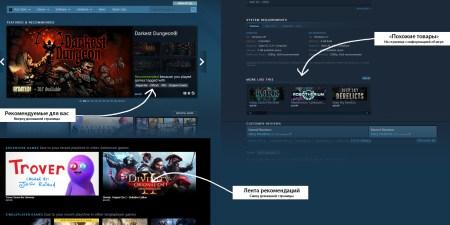 Steam обновил алгоритмы рекомендации игр, чтобы пользователи видели более разнообразный контент