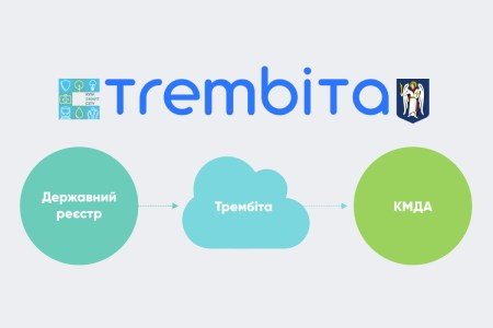 КГГА подключилась к электронной системе обмена данными между государственными реестрами «Трембита»