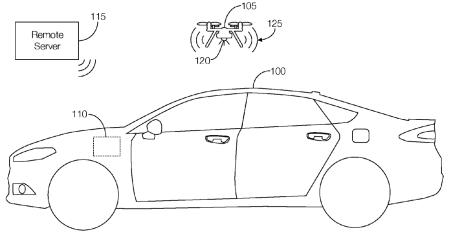 Запатентованный Ford дрон-маячок подскажет службам помощи, где именно находится попавший в беду автомобиль