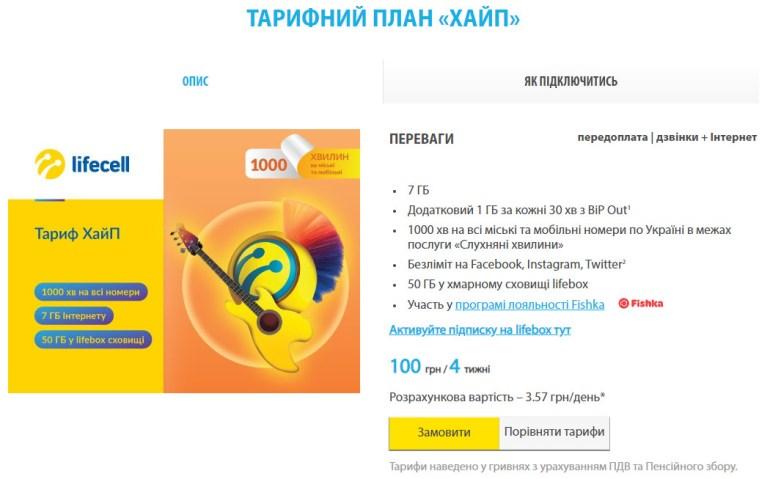 4G для народа: сравнение доступных тарифов (до 100 гривен в месяц)