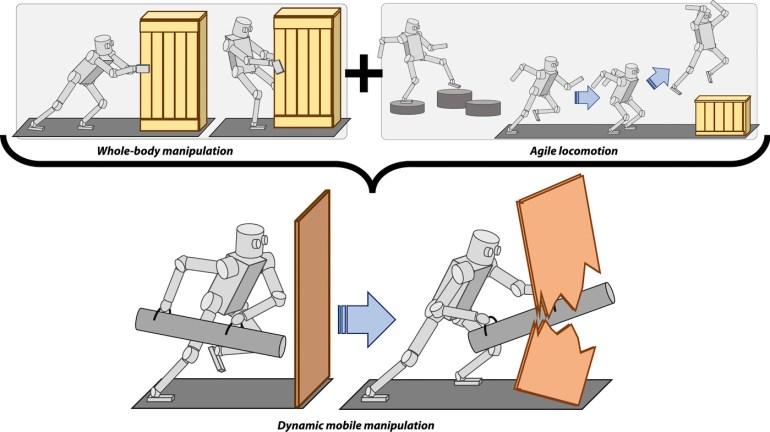 Разработанная американскими инженерами система управления с обратной связью позволяет телеуправляемому двуногому роботу использовать оператора для удержания равновесия