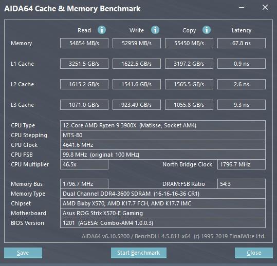 Обзор материнской платы ASUS ROG Strix X570-E Gaming