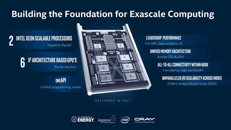 Intel анонсировала новую графическую архитектуру Intel Xe для всех - от встраиваемых решений до супекомпьютеров