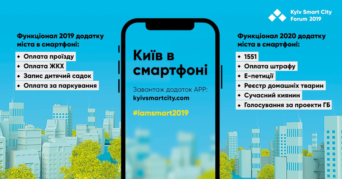Мобильное приложение «Kyiv Smart City» скоро начнет сообщать о дорожных работах, перекрытии дорог и изменении маршрутов общественного транспорта