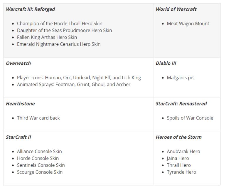 Релиз Warcraft III: Reforged состоится 28 января