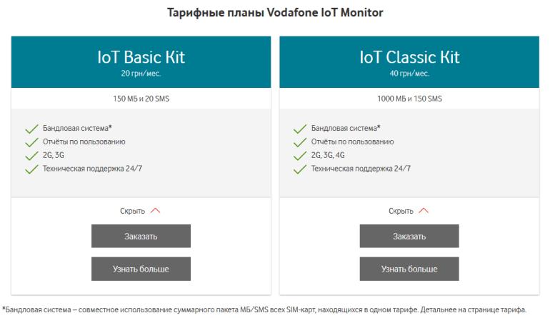 Оператор Vodafone Украина запустил услугу IoT Monitor для пакетного управления IoT-подключениями