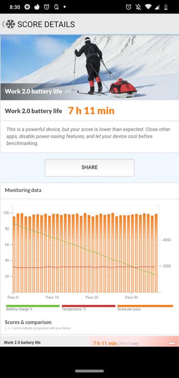 Обзор смартфона Motorola One Macro