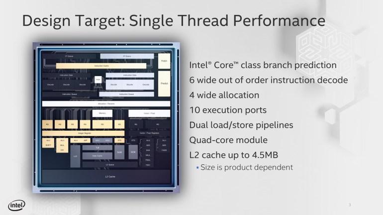 Intel анонсировала 10-нм процессор Atom P5900, ориентированный на сетевое оборудование