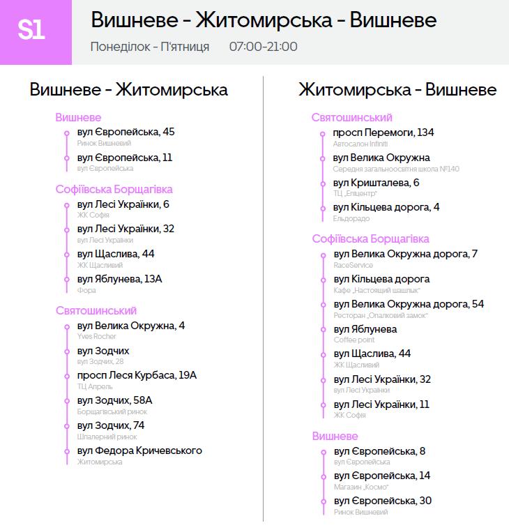 """""""Маршрутки"""" Uber Shuttle впервые выедут за пределы Киева - первые два маршрута отвезут в Вишневое и Бучу"""