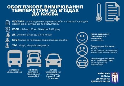 КГГА: С завтрашнего дня водителям и пассажирам транспорта на въездах в Киев будут измерять температуру, при превышении отметки 38 градусов и симптомах ОРВИ — отправят на госпитализацию