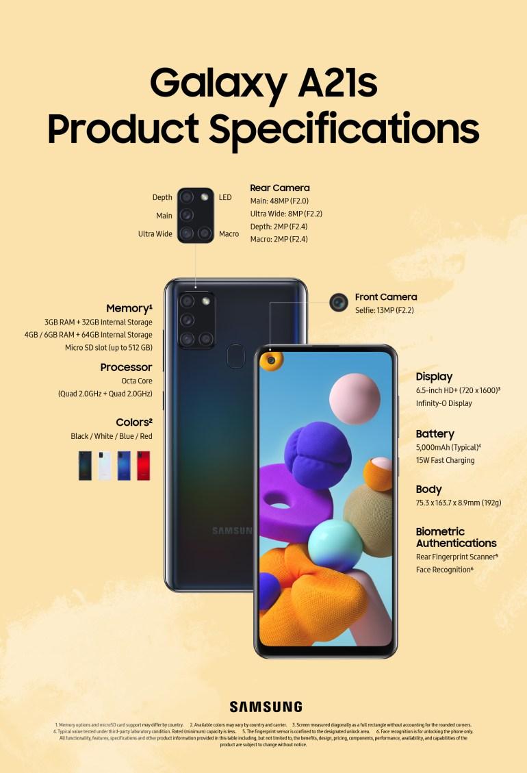 Лучше камера, больше памяти и батарея на 5000 мА·ч. Представлен улучшенный середняк Samsung Galaxy A21s
