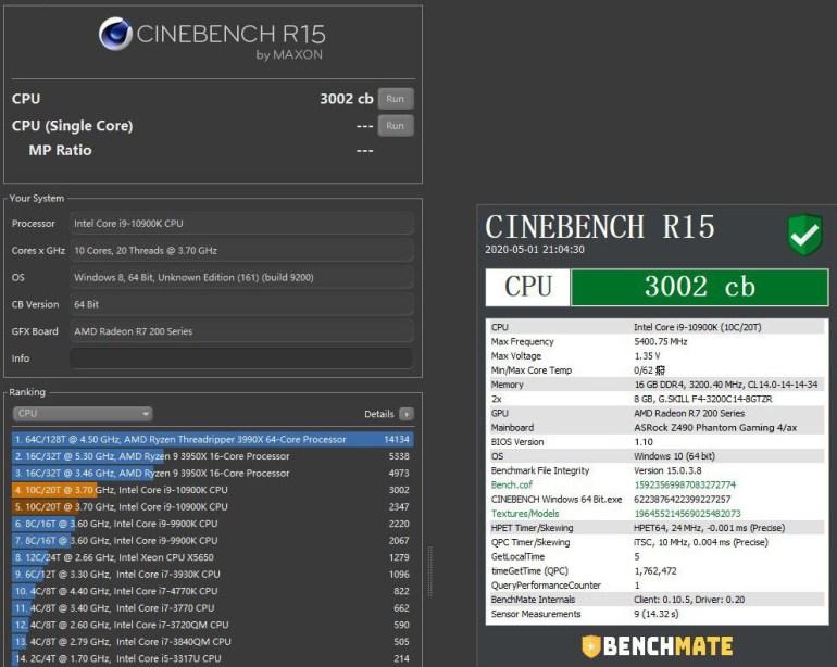 Процессор Intel Core i9-10900K при разгоне до 5,4 ГГц для всех 10 ядер набрал 3000 баллов в тесте Cinebench R15
