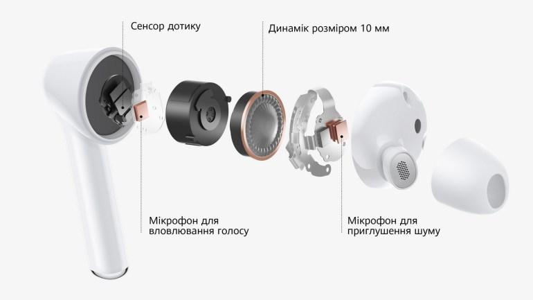 Сегодня в Украине стартовали продажи новых беспроводных наушников Huawei Freebuds 3i с активным подавлением шума по цене 2999 грн