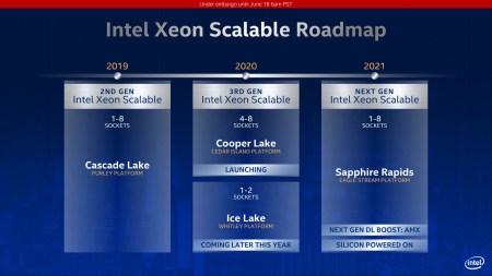 Intel выпустит 10-нм серверные процессоры Xeon (Sapphire Rapids) в 2021 году. Они должны получить поддержку PCI Express 5.0 и DDR5