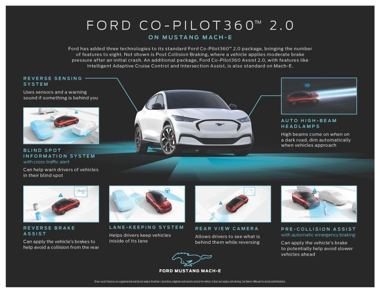 Ford представил новую систему автономного вождения Ford Co-Pilot360 с возможностью движения без рук на руле, первым его получит электрокроссовер Ford Mustang Mach-E