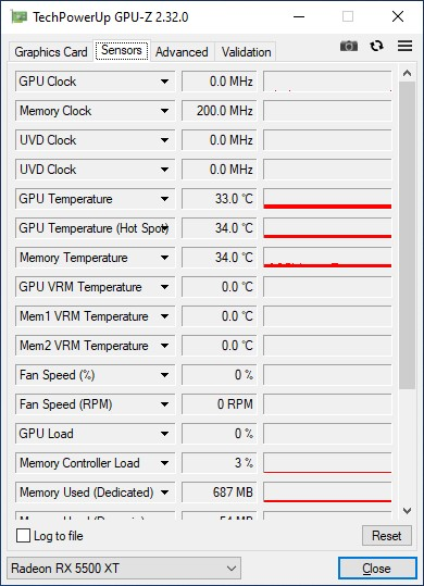 Обзор видеокарты Sapphire NITRO+ RX 5500 XT 8G SE