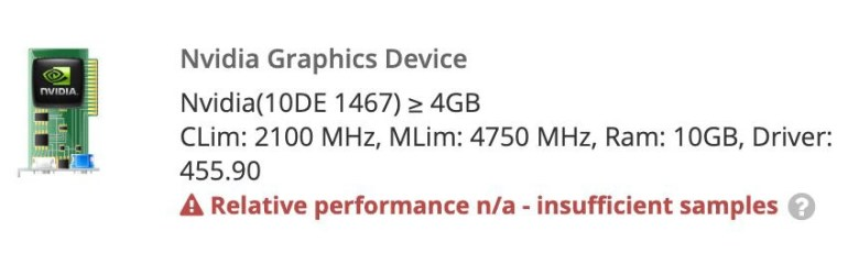 Видеокарта NVIDIA GeForce RTX 3090 получила 24 ГБ памяти, частота GPU GeForce RTX 3080 достигает 2,1 ГГц