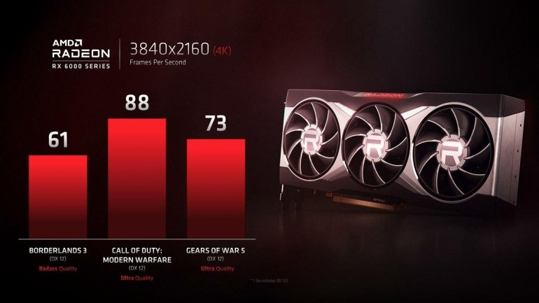 Между RTX 2080 Ti и RTX 3080. AMD поделилась первыми игровыми тестами топовой Radeon RX 6000 (Navi 2X) в 4K