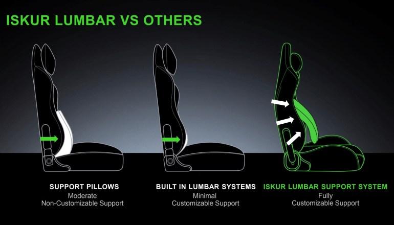 Razer выпустила своё первое игровое кресло Iskur по цене $500
