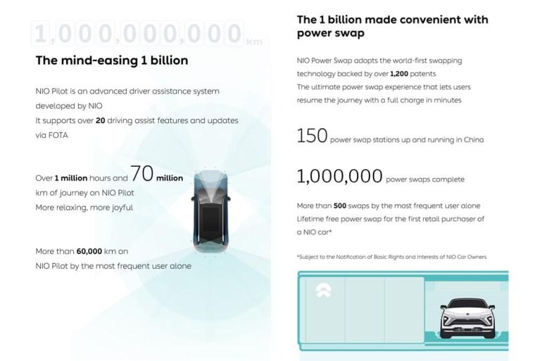 Китайский автопроизводитель NIO провел более 1 млн автоматических замен батарей электромобилей в установках NIO Power [видео]